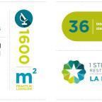 Infografic Astrum College